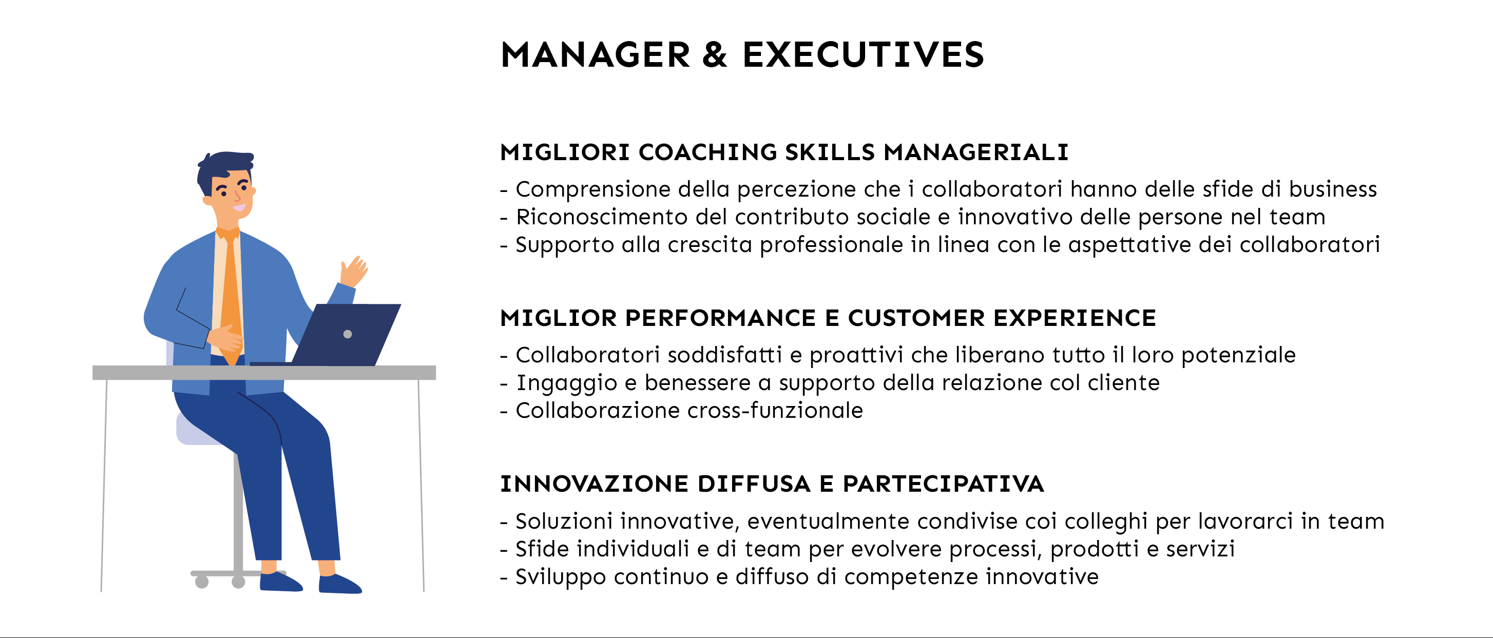 Manager and executives 1.5